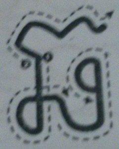 Khmer consonants chau